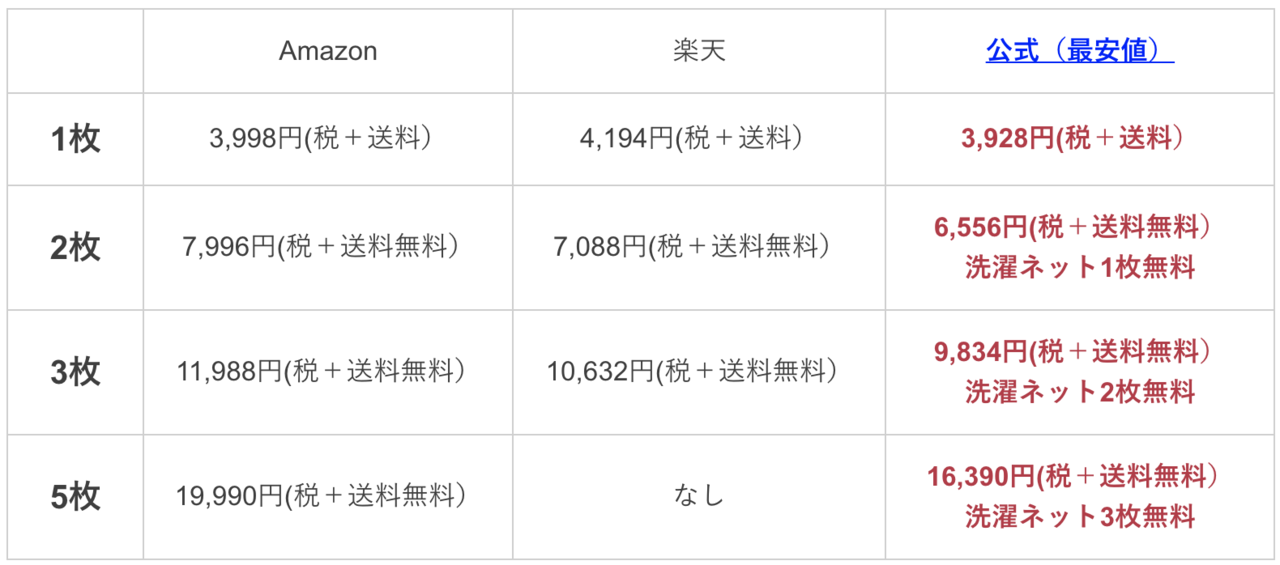 スクリーンショット 2020-02-29 16.33.20