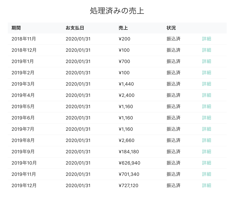 スクリーンショット 2020-03-05 10.42.45