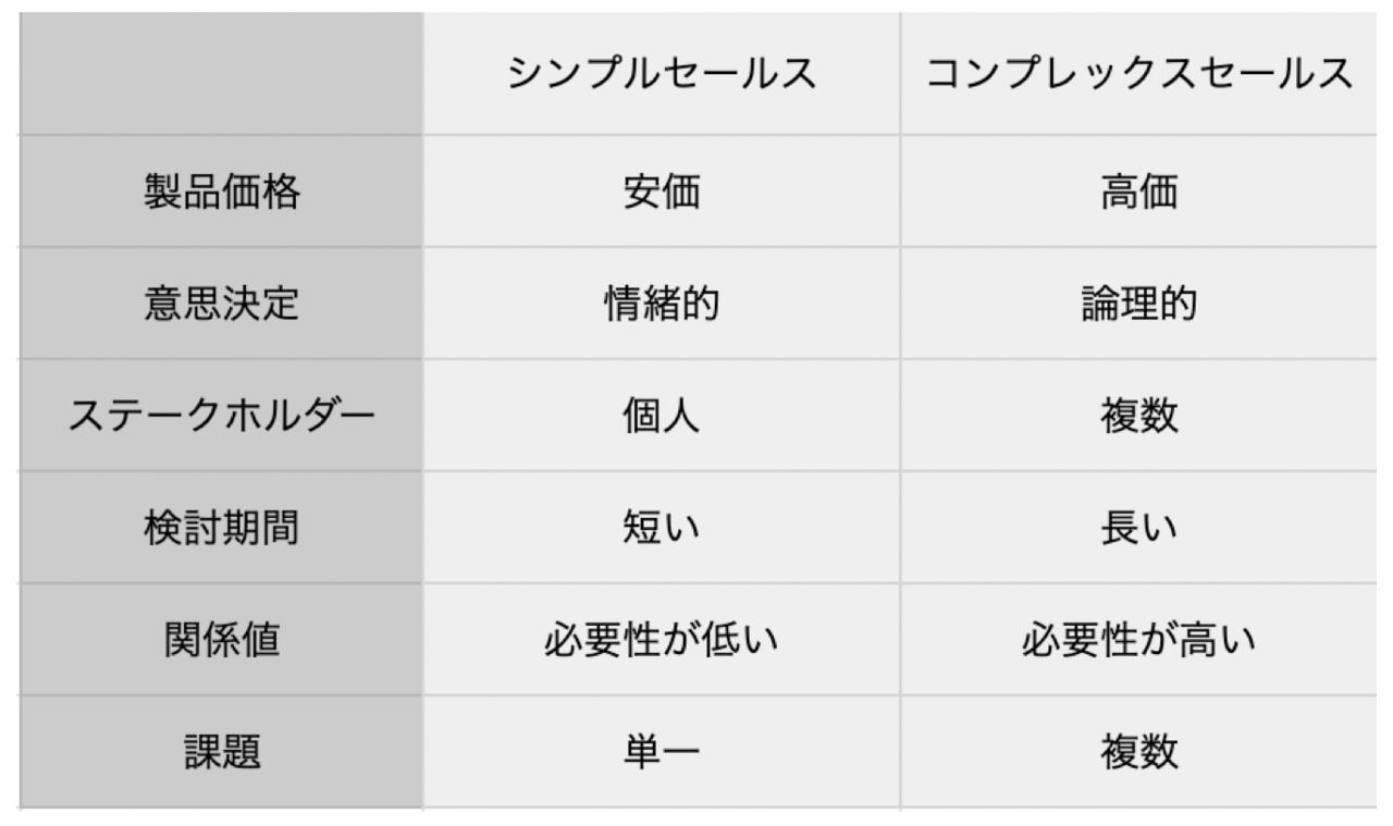 スクリーンショット 2020-03-10 20.39.20