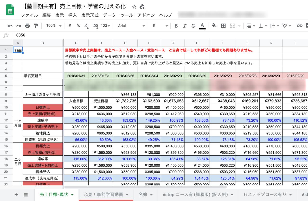 【塾6期共有】売上目標・学習の見える化 - Google スプレッドシート