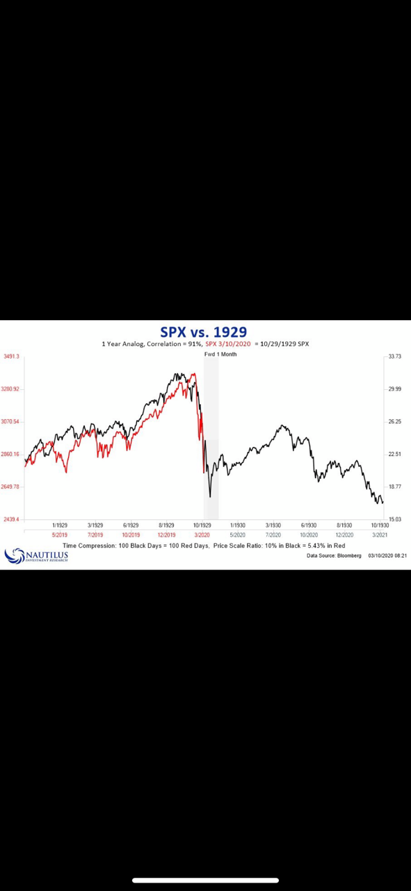 の 仮想 株価 チャート 世界 通貨