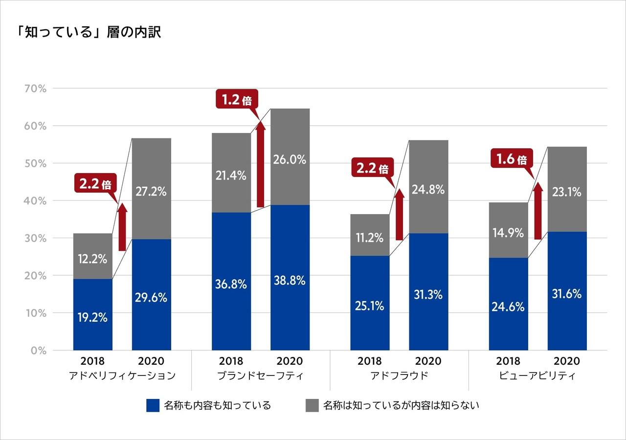 グラフB (2)