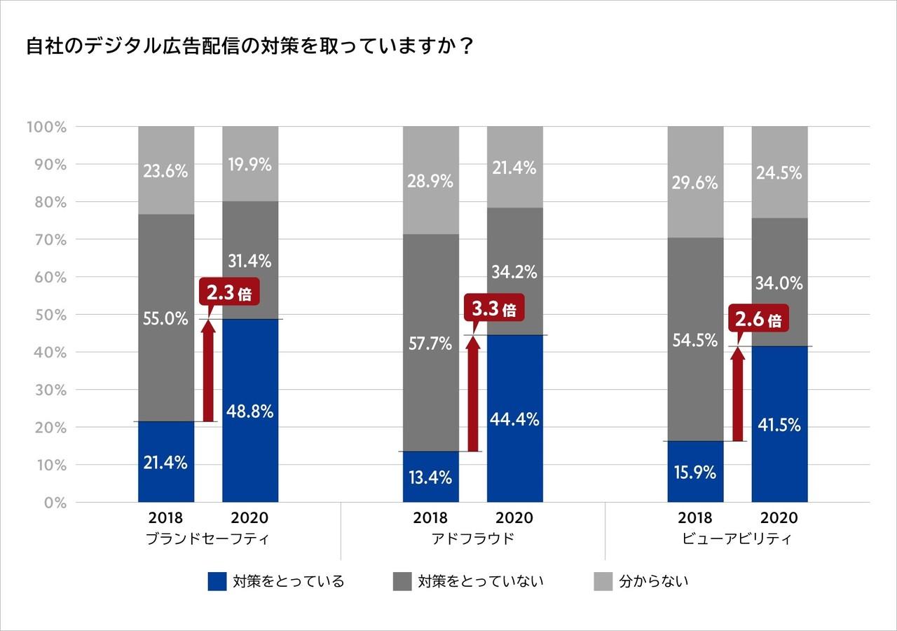 グラフD (1)