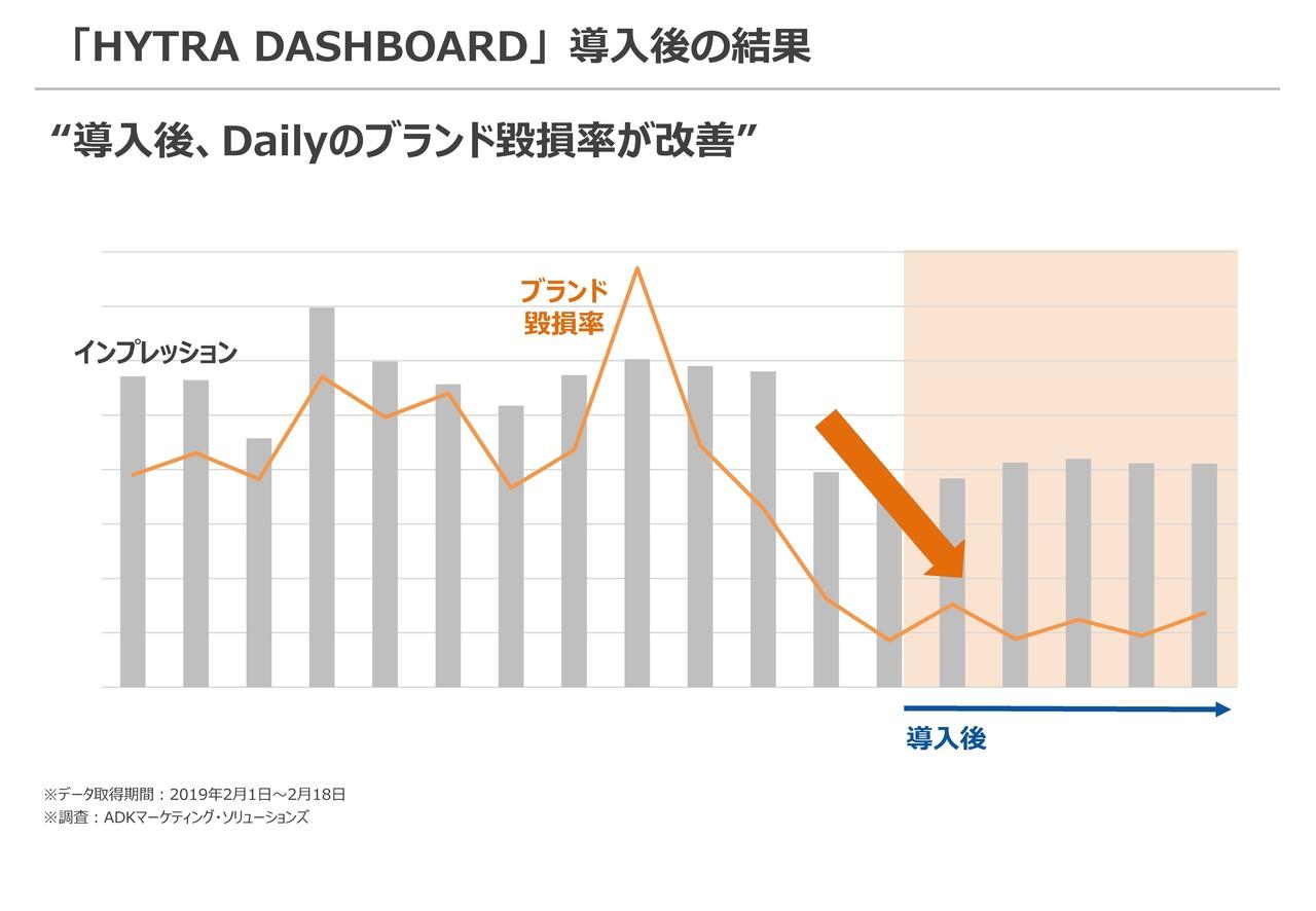 作業用_20200309_モメンタムインタビュー記事用グラフ_ページ_1
