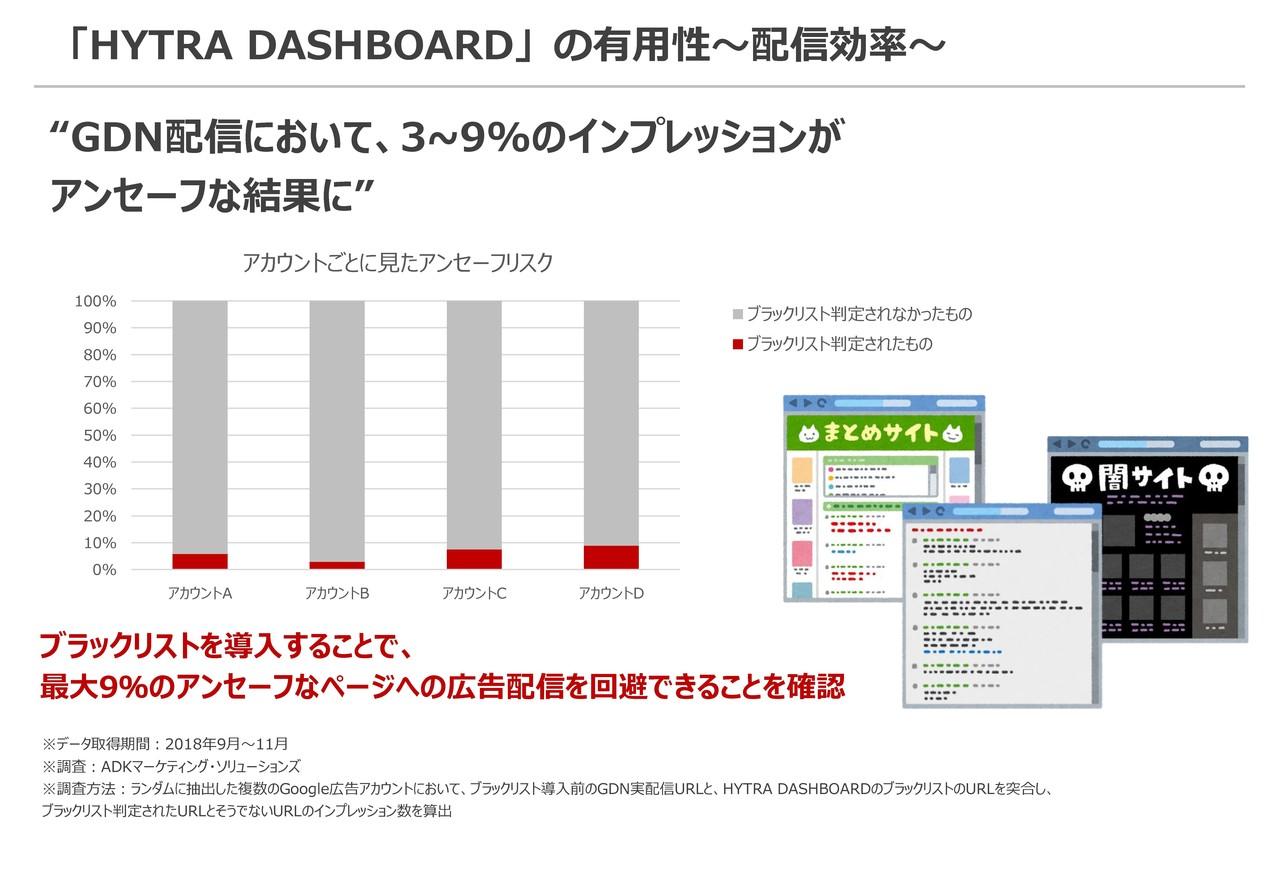 作業用_20200309_モメンタムインタビュー記事用グラフ_ページ_2