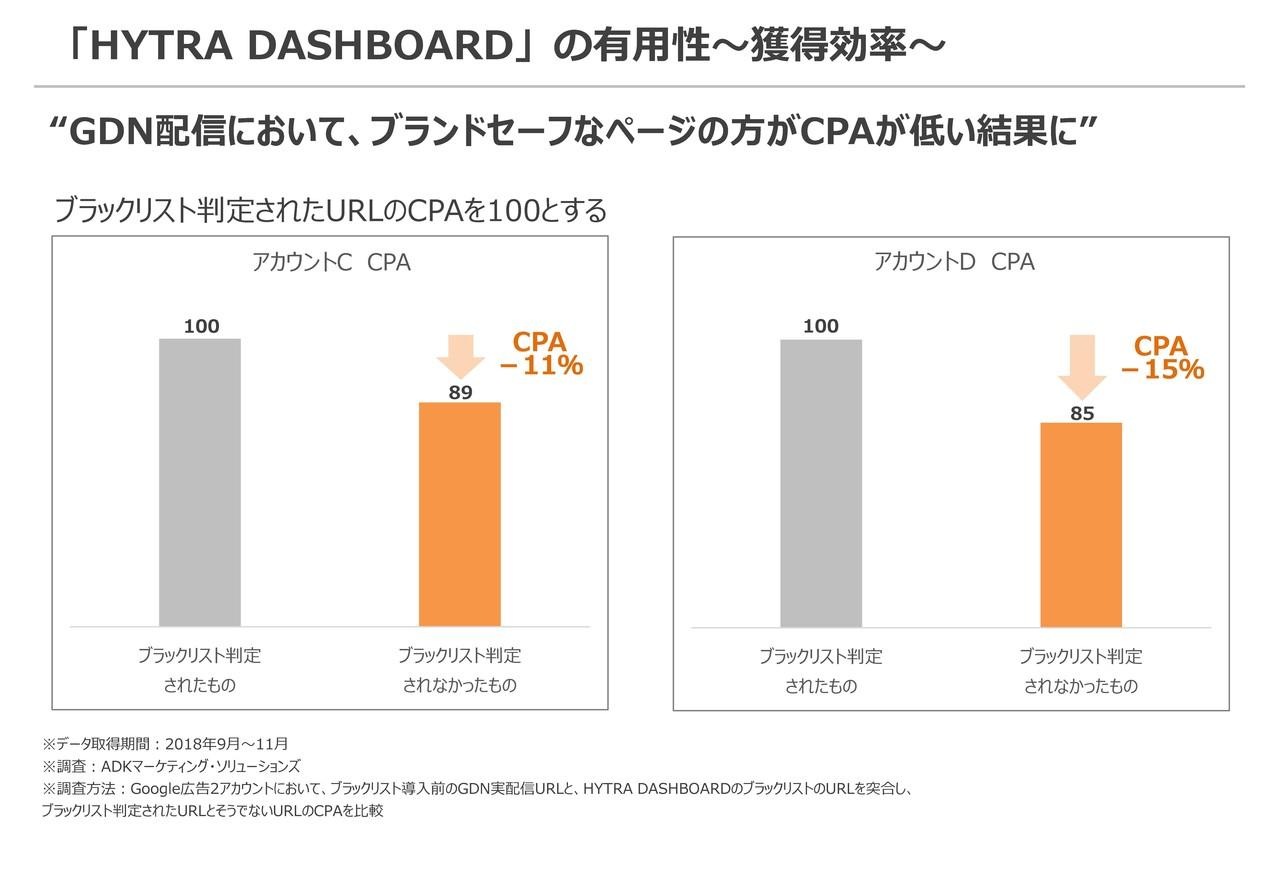 作業用_20200309_モメンタムインタビュー記事用グラフ_ページ_3