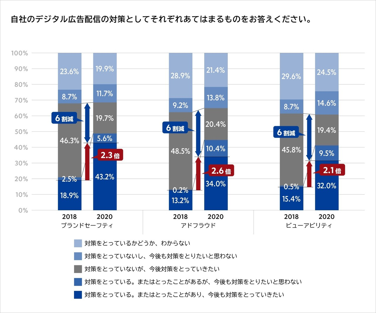 グラフE (1)