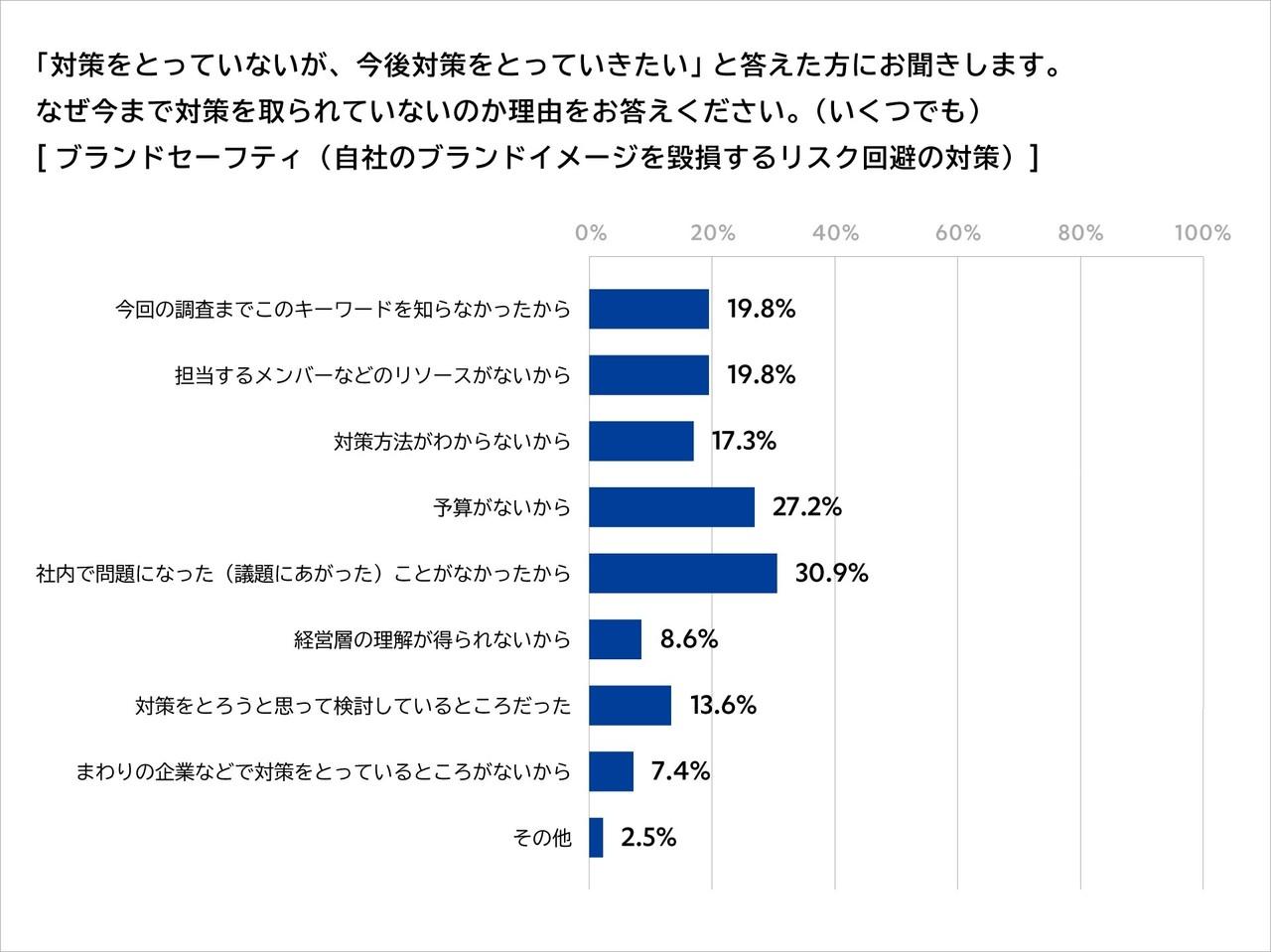 グラフG (1)