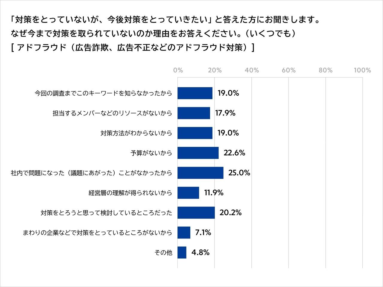 グラフH (1)