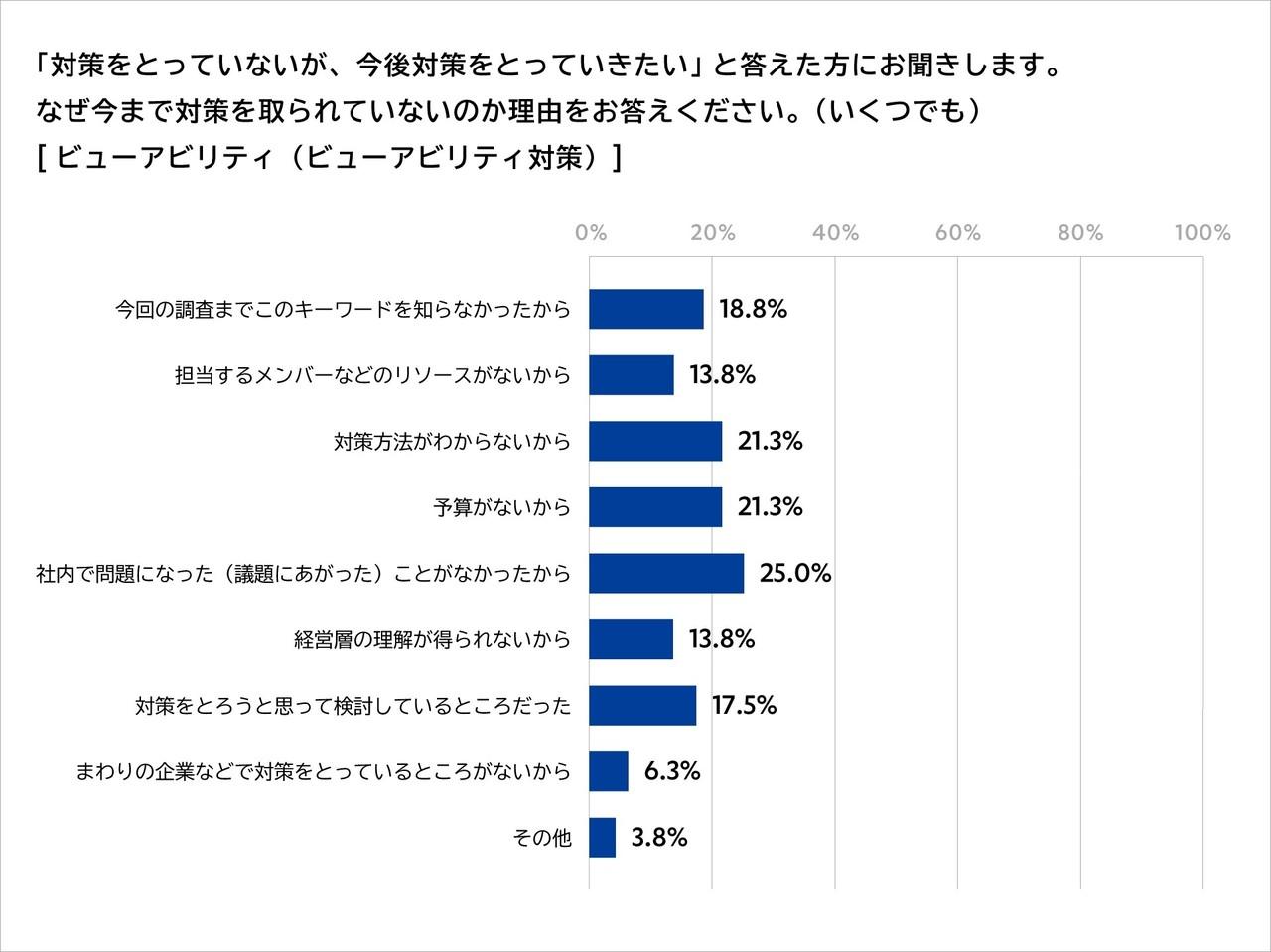 グラフI (1)