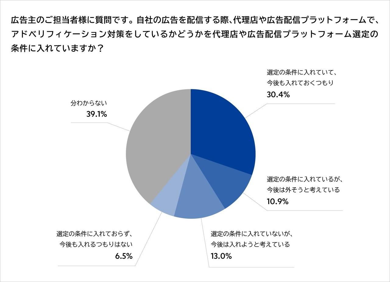 グラフJ (1)