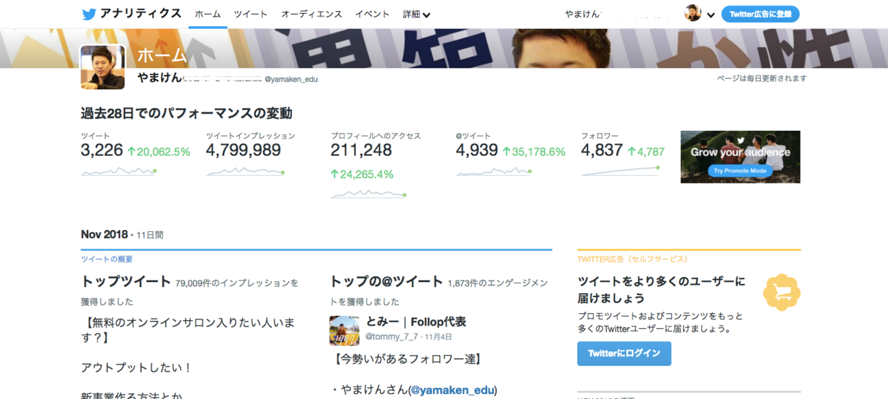 Twitterアナリティクス(yamaken_edu)