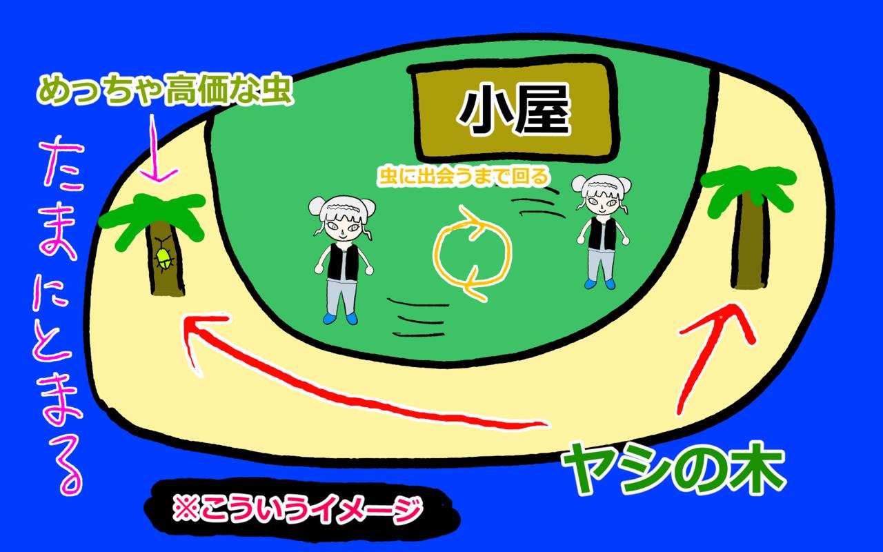 どう 森 3ds
