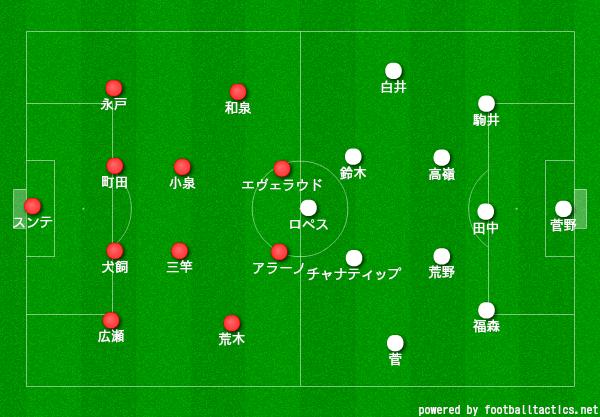 鹿島 対 札幌