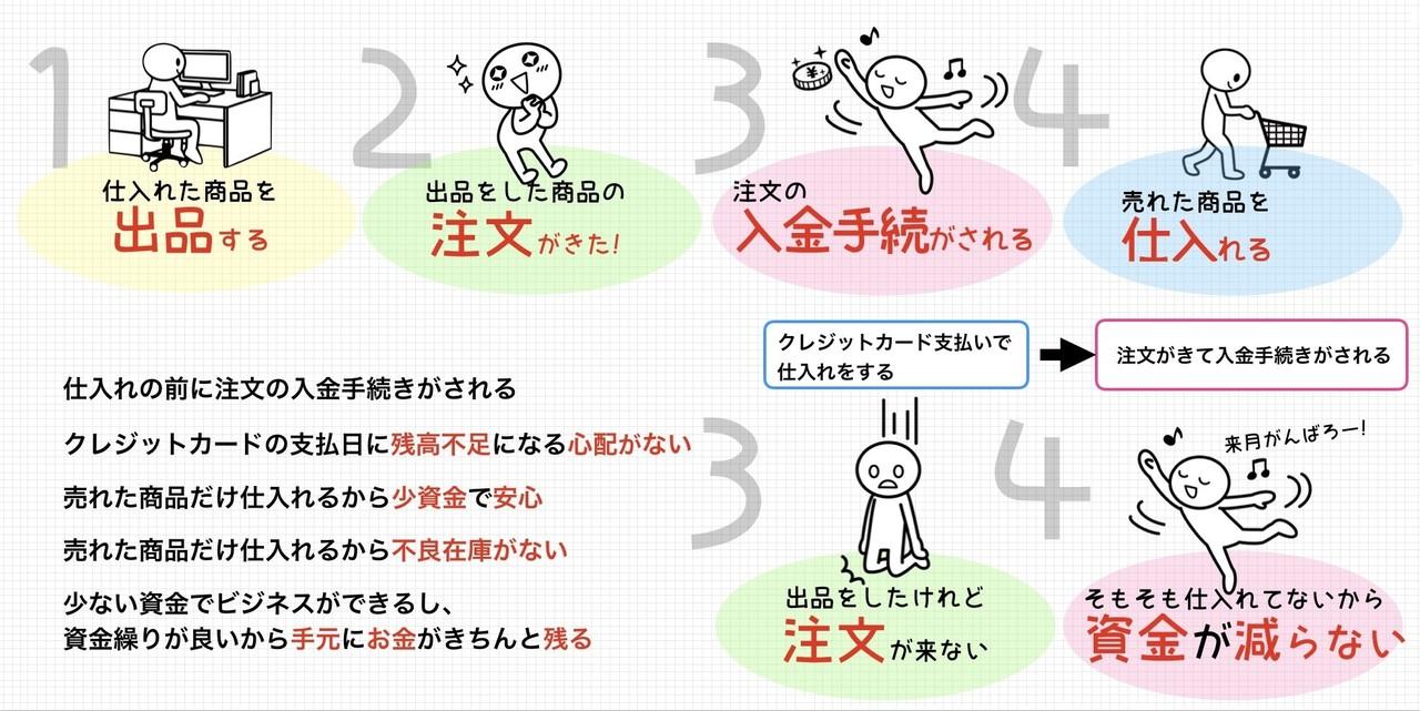 note_無在庫CF修正版2
