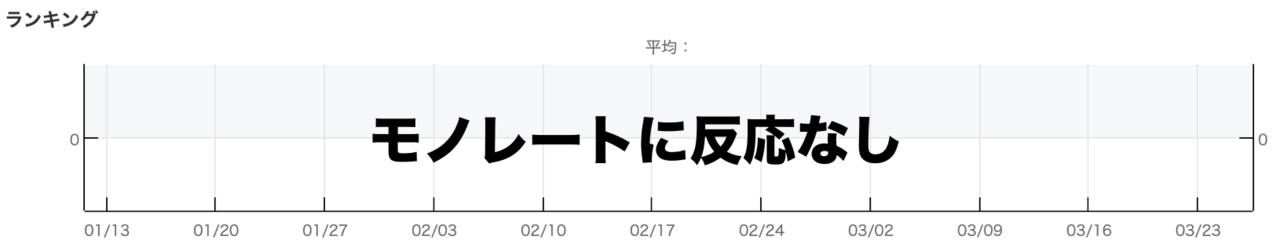 スクリーンショット 2020-03-25 18.20.49