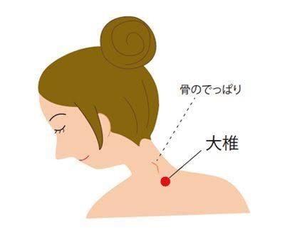 ツボシリーズ No.1】大椎(だいつい) とある鍼灸師 note