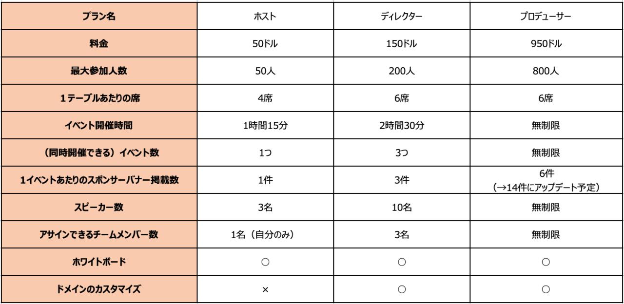 スクリーンショット 2020-04-12 20.18.40