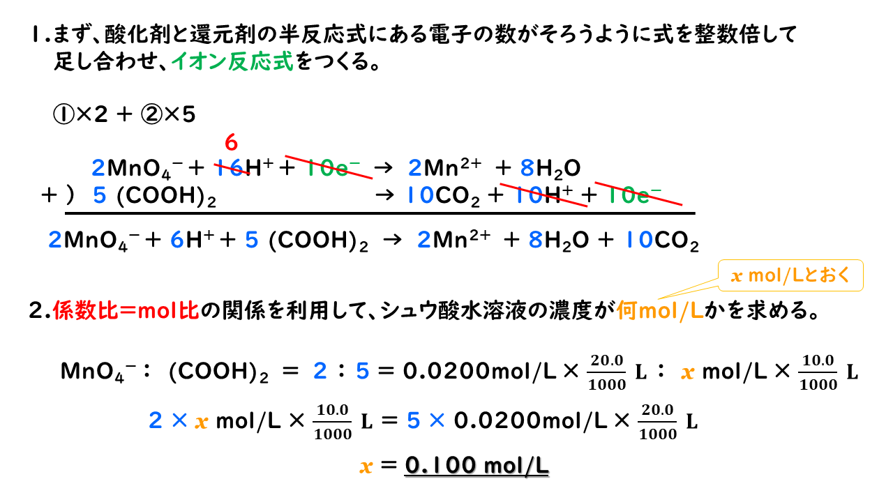 反応 酸化 還元