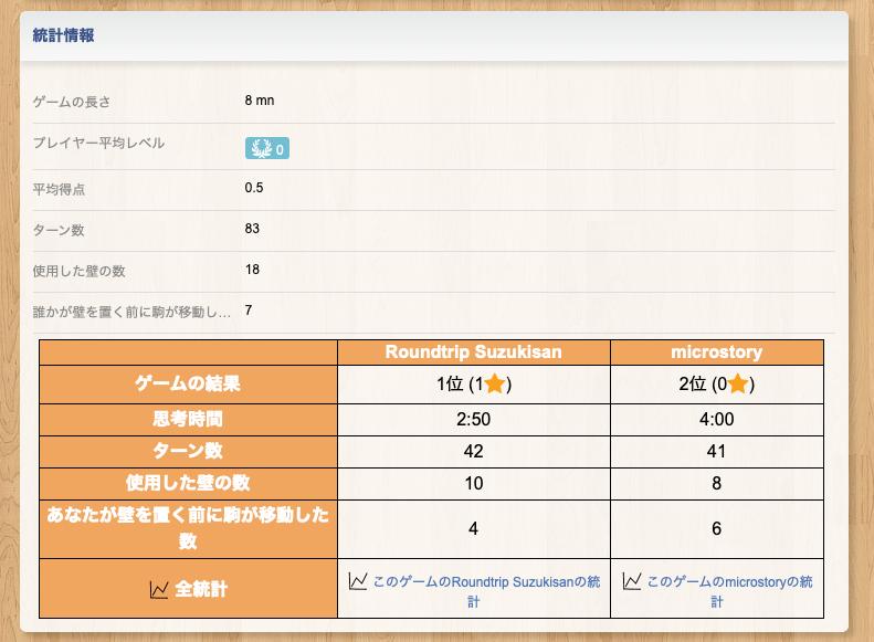 ボード ゲーム bga