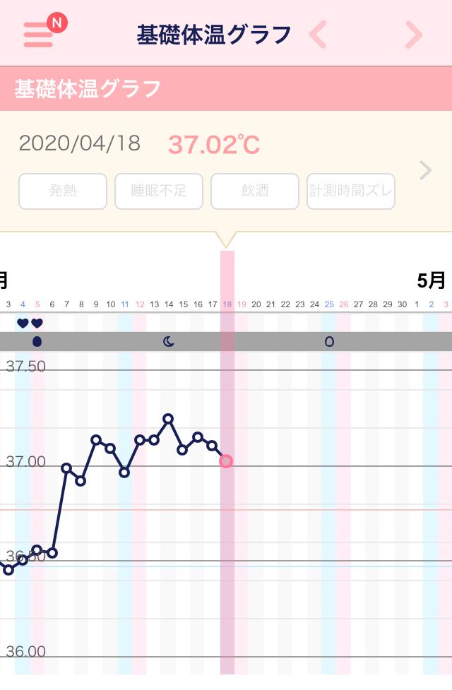体温下がる 高温期11日目