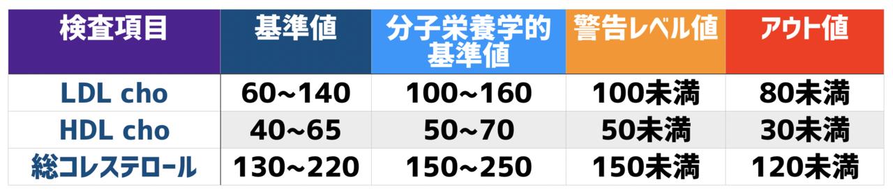 スクリーンショット 2020-04-20 20.34.00