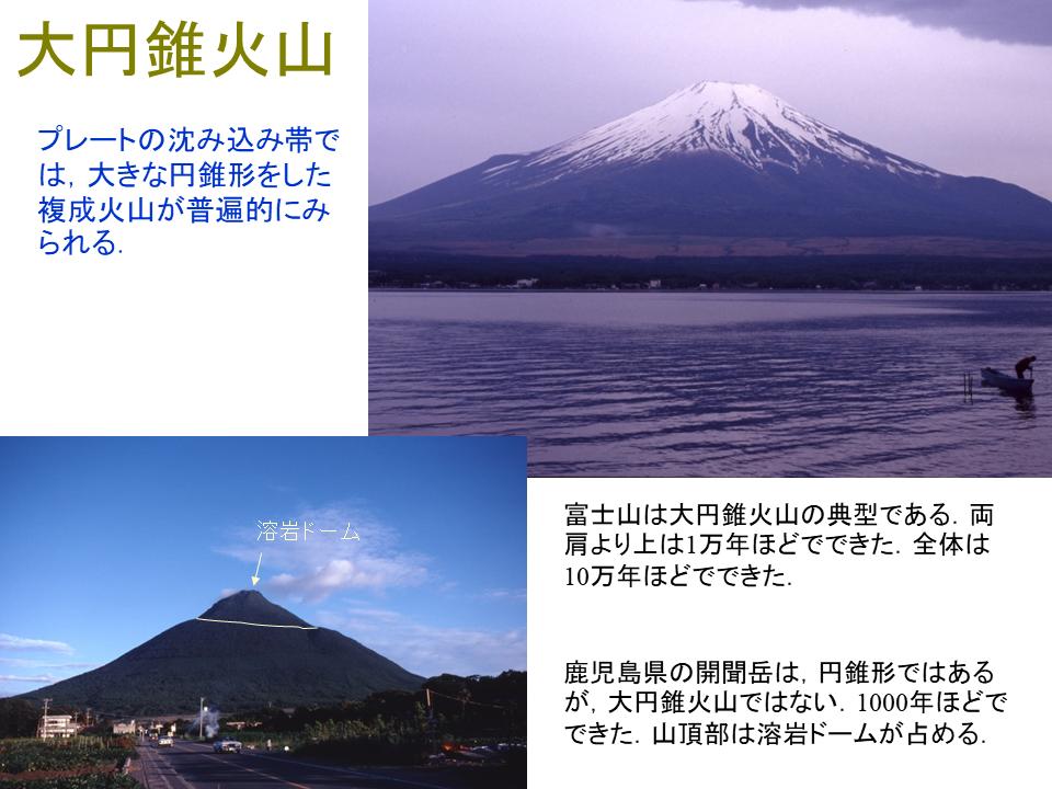 5月29日 火山のかたち 早川由紀夫 note