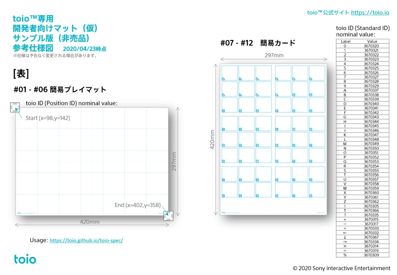 toio専用開発者向けマットサンプル版_非売品_参考仕様図_表_20200423