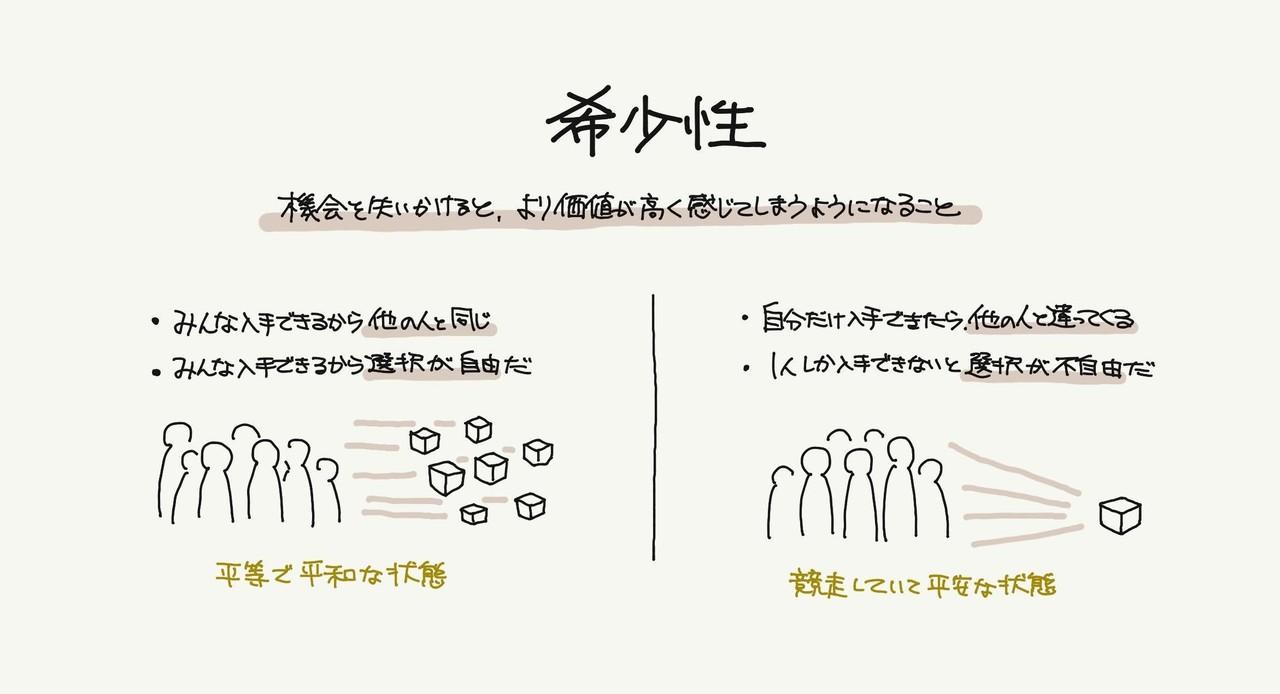 希少性(失いかけるとほしくなる):行動経済学とデザイン16|ジマタロ ...