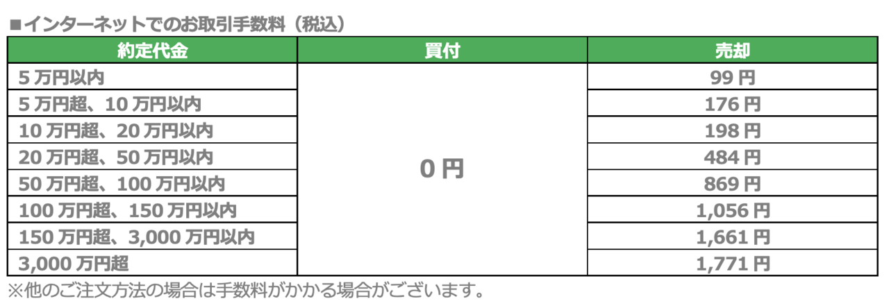 スクリーンショット 2020-04-27 13.37.34