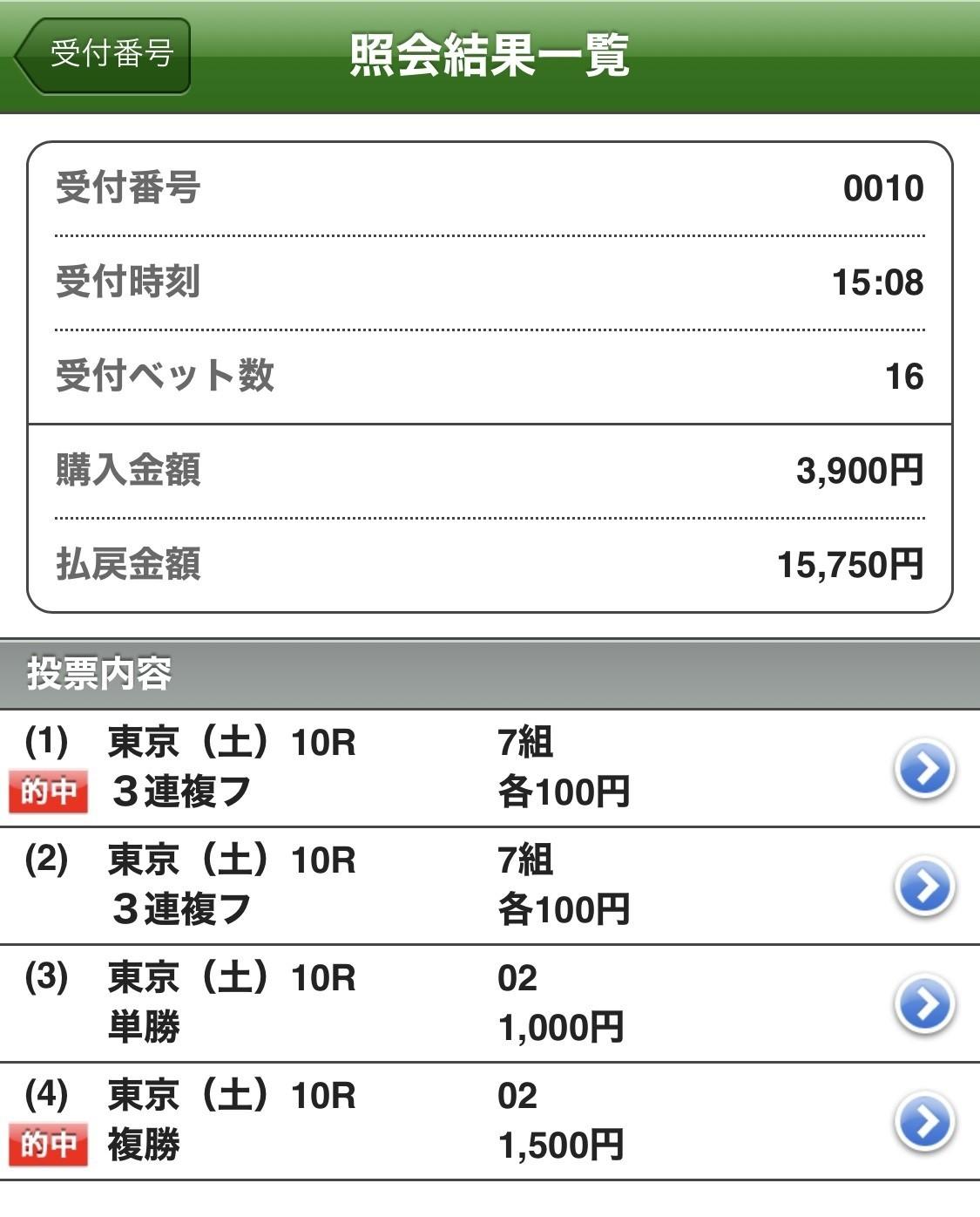 払い戻し 京都 競馬 結果