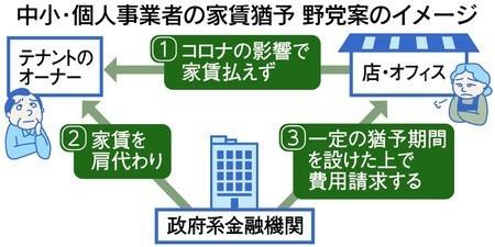 東京新聞より