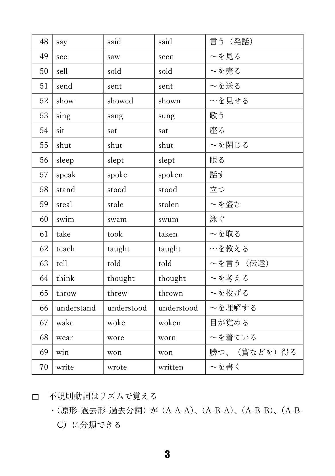 表 不 規則 動詞 変化