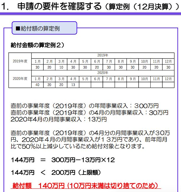 スクリーンショット 2020-05-01 14.24.49