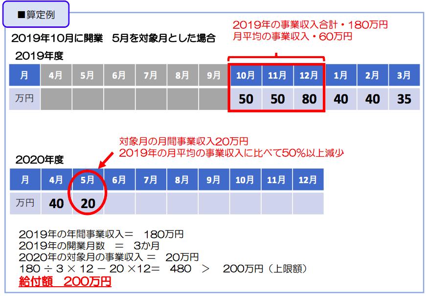 スクリーンショット 2020-05-01 14.39.56