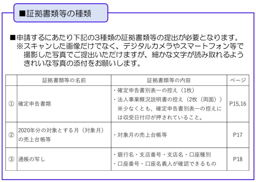 スクリーンショット 2020-05-01 15.05.01