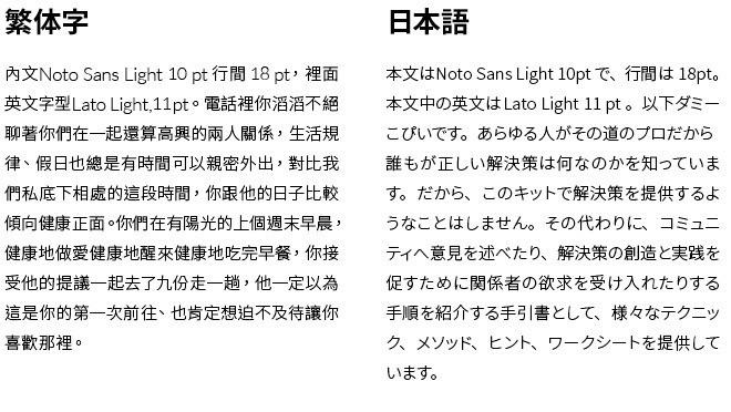 簡体字と繁体字の違い Natsuyo ...