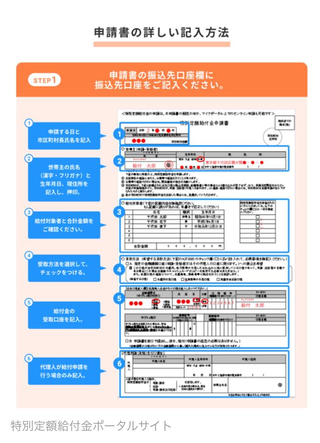 万 目黒 円 10 給付 区 「一人10万円一律給付」