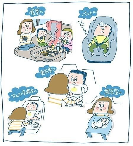 車は子育て中のママにとって頼もしい相棒で、いろんなシーンで活躍してくれる。「ダイハツポート」というサイトで体験マンガを 描いているのでよければ見て下さい。https://dport.daihatsu.co.jp/lifestyle/togetoge_illustration/