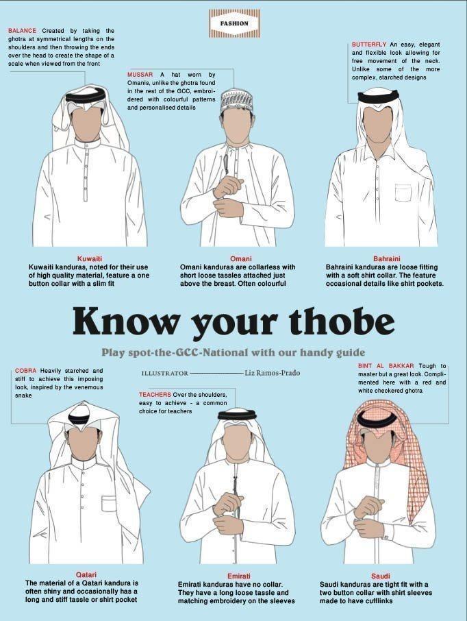 中東の民族衣装の差異と着用法 | 鷹鳥屋明|PLANETS|note