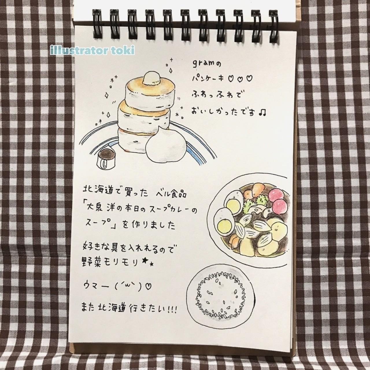 食べ物日記ときnote
