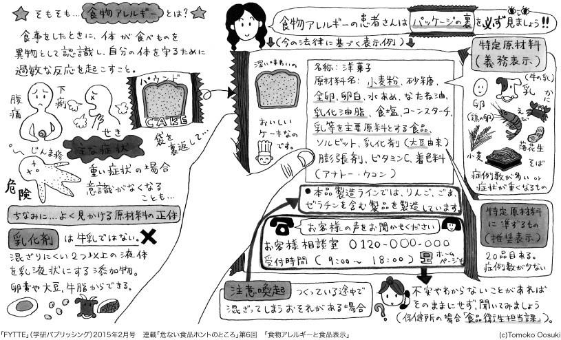 【危ない食品ホントのところ⑥】食物アレルギーと食品表示 http://fytte.jp/feature/series/1507/post_4.php