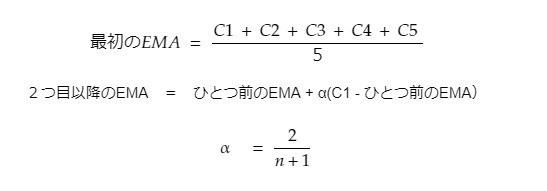 主要テクニカル説明とpine scriptコード kapipara180 note