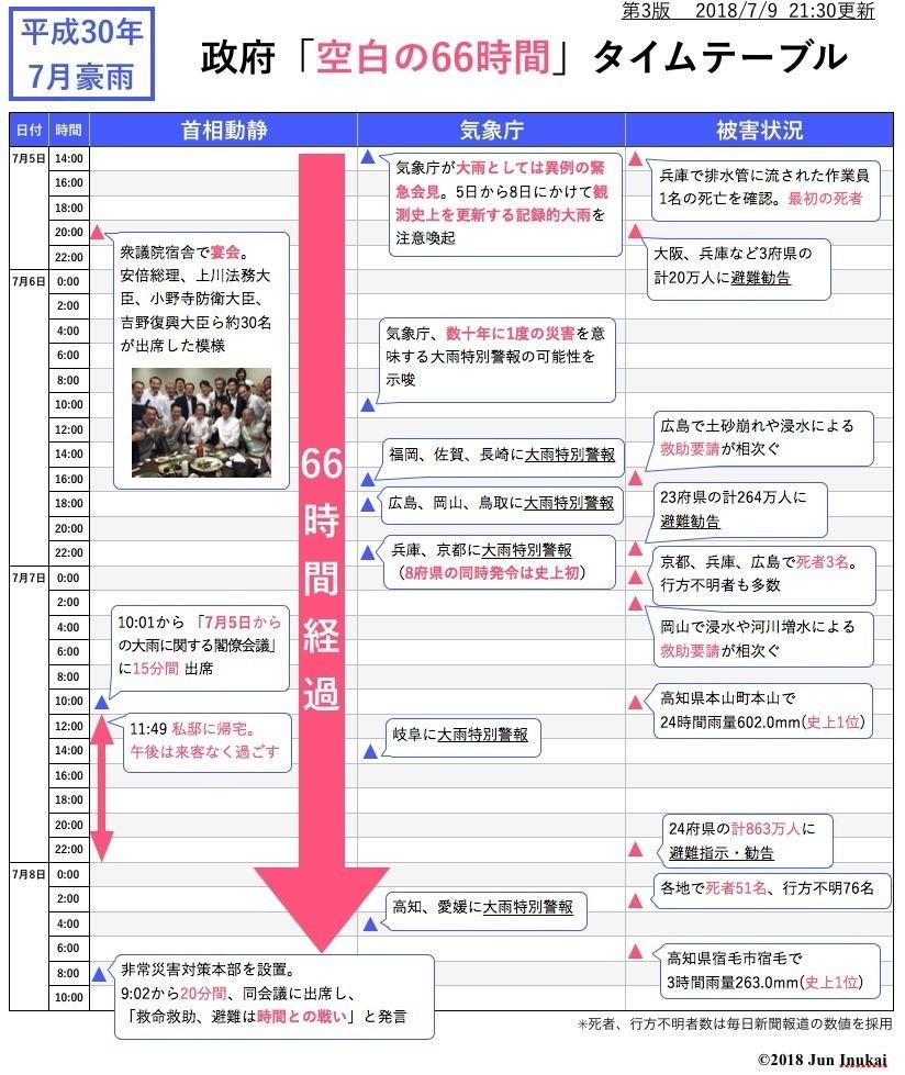 【安倍首相】11万人避難指示の夜に「赤坂自民亭」適切だったか検証 ★4 YouTube動画>1本 ->画像>178枚