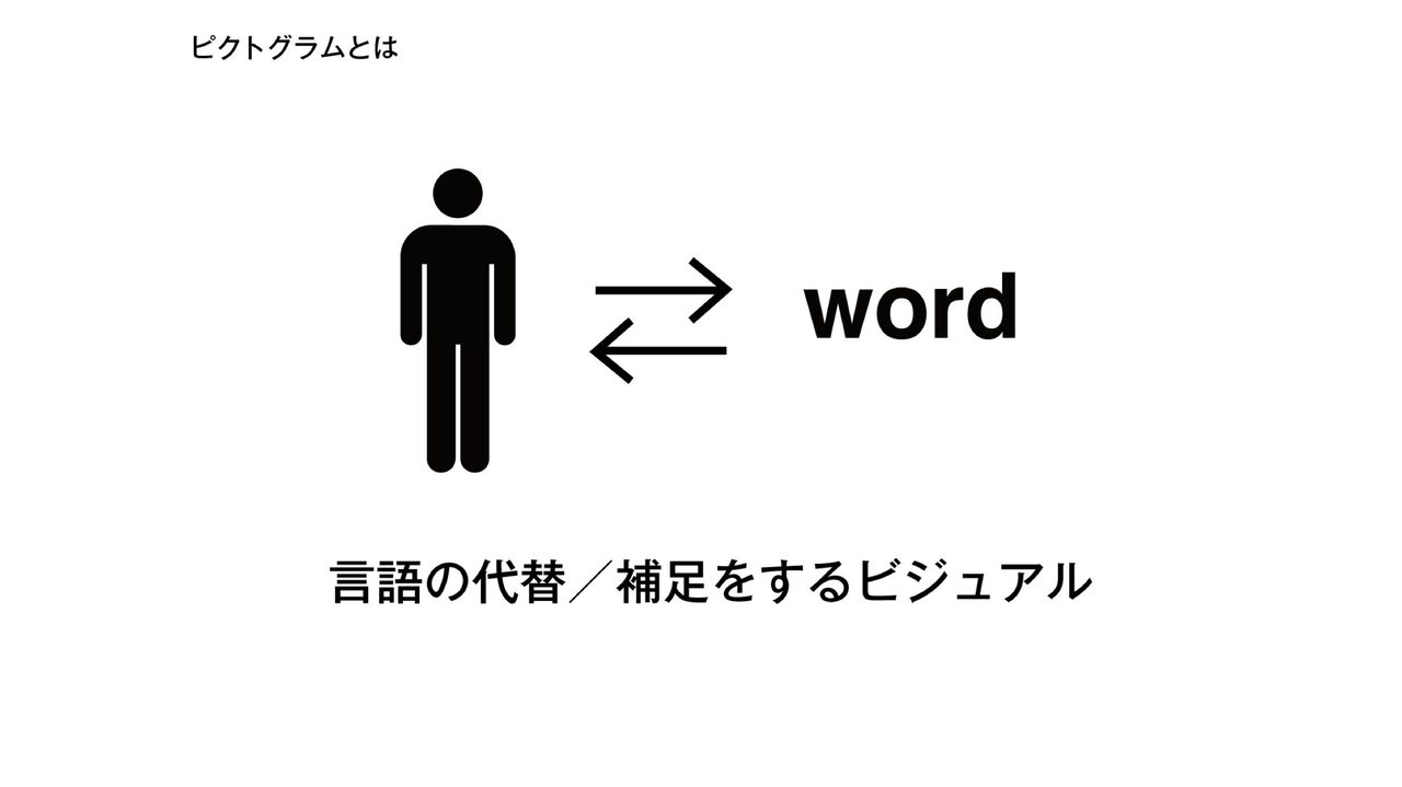 一方で、ピクトグラムは 標識などによく使われます。たとえば、駐輪場を表す「P」のマークやインフォメーションセンターを示す「i」のマークなどがありますが、これらは