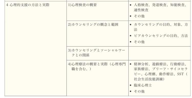 社会福祉士試験重要ワード11】自律訓練法|小畑 彩 @適材適所研究所|note