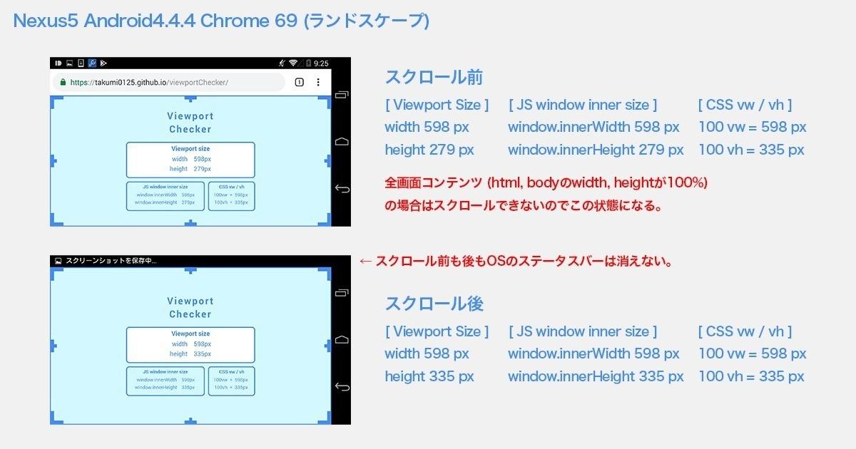 スマートフォン用サイトを制作するデザイナーさんに伝えたいWeb