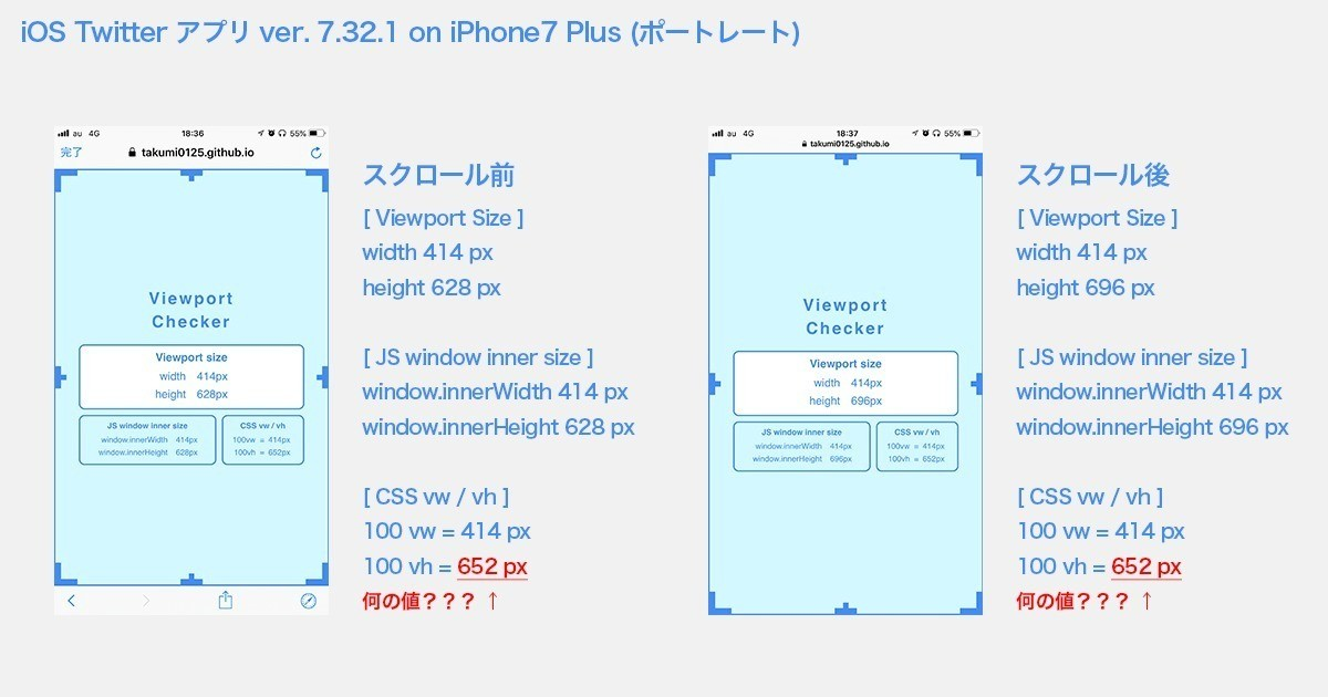 スマートフォン用サイトを制作するデザイナーさんに伝えたいWebブラウザ