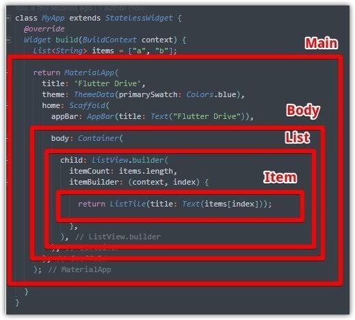 Flutterのコードはどのように分割したらわかりやすいだろう