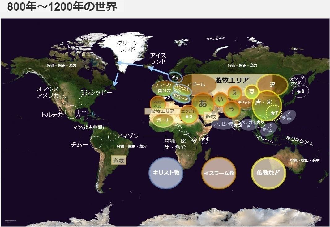 図解】世界史のまとめマップ(中...